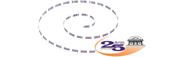 Banner Cápsula do Tempo – Comemoração dos 25 Anos da FZEA
